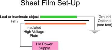 Kirlian Film Set Up